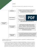 Actividad 1 Contitución, Derecho Humano y Garantías - Antonella Rocha