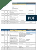 Matriz Resumen Decretos y Beneficios - Emergencia COVID19.pdf