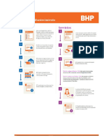 Proceso-Abastecimiento-BHP