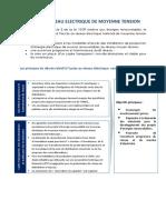 Décret n°2-15-772 relatif à l'accès au réseau électrique national de moyenne tension
