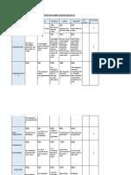FORUM PARTICIPATION RUBRIC ING239 ENGLISH III