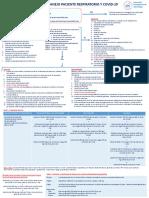ALGORITMO COVID 19 ASOCIACIÓN NICARAGUENSE DE INFECTOLOGÍA (3).pdf