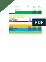 Economic Feasibility - Case 1