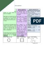 Comparativa-aromaticos-antiaromaticos-no-aromaticos