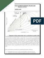 DIAGRAMA DE FASES (2).docx