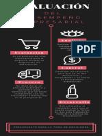 Evaluacion del Desempeño.pdf