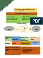 INFOGRAFIA DE LA GESTION DEL CONOCIMIENTO Y LA INFORMACION