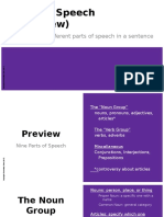 1. Parts of Speech Overview Lesson