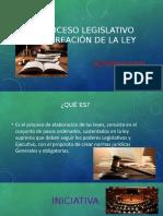 PROCESO LEGISLATIVO DE CREACIÓN DE LA LEY
