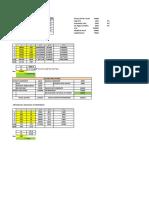 Cálculo de las NFF