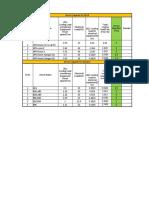 Aircon Capacity For Ups room EB L6 And Elevators - Copy