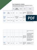 Routine-Immunization-Schedule-for-Infants