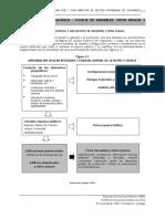 Capitulo II - Fichas EEPP Inmuebles Sitios Eriazos