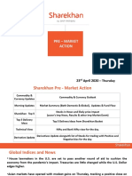 Sharekhan Pre Market Presentation - 23rd April 2020 Thursday