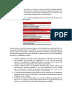 Inversión y Requisitos UDI