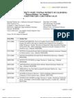 MERIDIAN TEXTILES INC v. INDEMNITY INSURANCE COMPANY OF NORTH AMERICA et al Docket