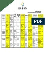 PERFIL-DEL-DROGODEPENDIENTE.pdf