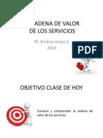 15 Cadena de Valor de Los Servicios