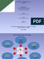 cadena epidemiologica dengue presentacion