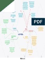 CASO INTERBOLSA mapa concptual.pdf