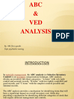 abc ved analysis-Inventory management