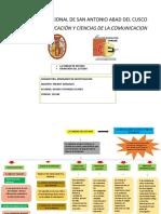 SEGUNDO TRABAJO DE SEMINARIO DE INVETIGACION.