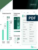Infografia Consumo Flow