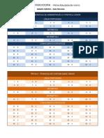 cesgranrio-2013-br-distribuidora-tecnico-de-administracao-e-controle-junior-gabarito.pdf