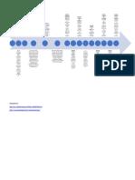 Actividad 2 - Línea del tiempo Modelos Atómicos.docx