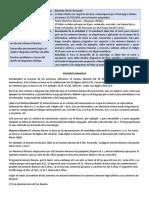 Actividad 1 y 2 grado 9 informatica (1)