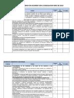 Autoevaluación 3100 Ambulancia Pendientes.docx