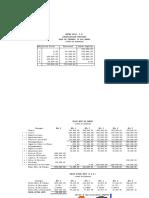 Finanzas3SolucionLab.2(ProyectosExitosos).xls