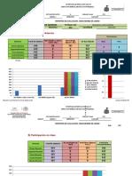 Producto 3 Gráficos de indicadores de grupo y ESC. y grupo.xlsx