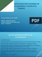 CONVENIOS RATIFICADOS POR COLOMBIA.pptx