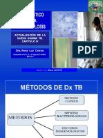 4. CURSOS DE CAPACITACION   Dx TB
