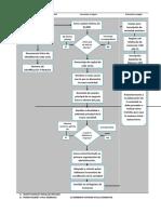 Requisitos de inscripción de una sociedad anónima.docx