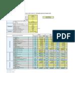 Copia de Simulador de Costos DFI