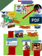 Infografìa, Sistemas Universak y Regionales de Proteccion de los DH