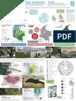 2017-Montoya-Resilience-urbanbiodiversity.pdf