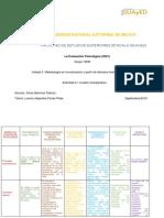 310281313-Cuadro-comparativo-Act2-1-La-evaluacion-Psicologica-pdf.pdf