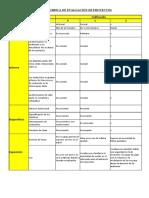 RUBRICA DE PROYECTO 2015-1 (1)