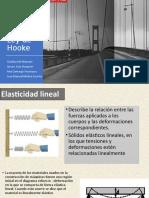 Elasticidad lineal-Ley de Hooke