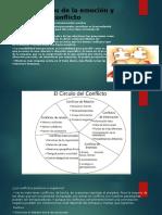 diapositivas royer