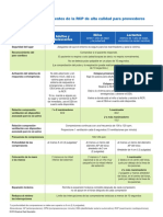 Summary-of-CPR-Components_Spanish