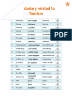 Vocabulary related to Tourism
