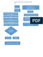 Diagrama de flujo bio