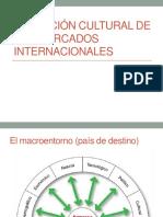 Evolución cultural de los mercados internacionales.pdf