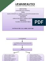 Mapa conceptual de contabilidad.pdf