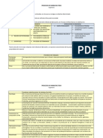 Procesos Manufactura Ing. Industrial  Guía completa 2019