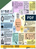 LEGISLACIÓN Y NORMATIVIDAD URBANA2.pptx